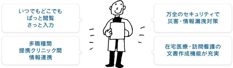 いつでもどこでもぱっと閲覧さっと入力 万全のセキュリティで災害・情報漏洩対策 多職種間 提携クリニック間 情報連携 在宅医療・訪問看護の文書作成機能が充実